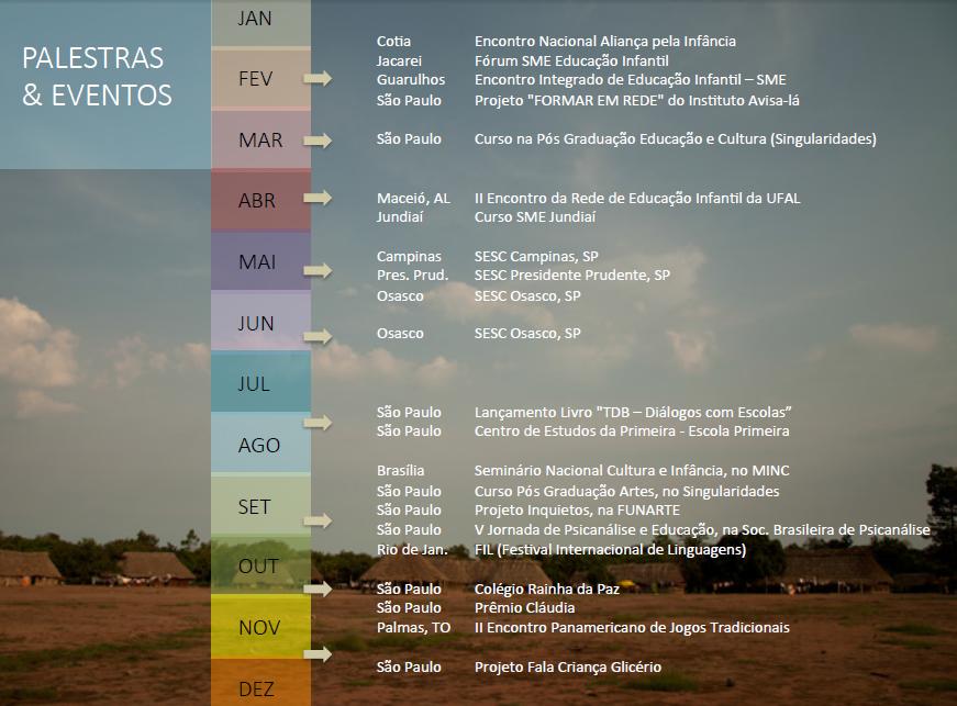 Palestras&Eventos2015